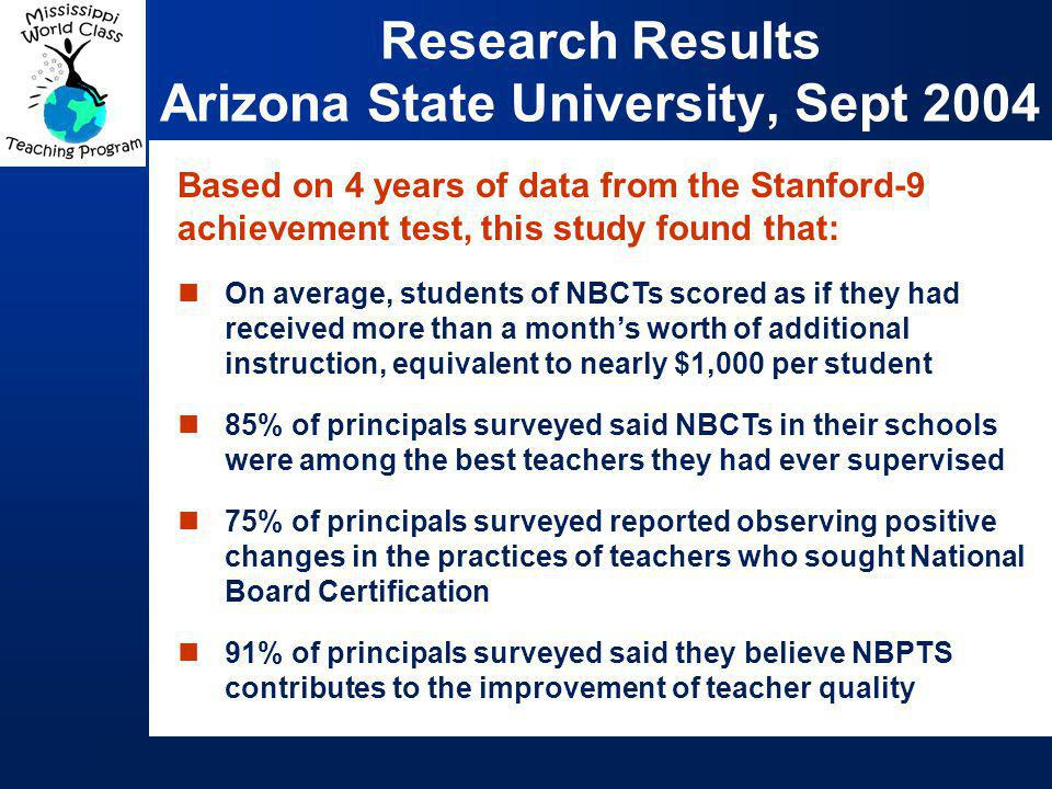 On average, students of NBCTs scored as if they had received more than a month's worth of additional instruction, equivalent to nearly $1,000 per student 85% of principals surveyed said NBCTs in their schools were among the best teachers they had ever supervised 75% of principals surveyed reported observing positive changes in the practices of teachers who sought National Board Certification 91% of principals surveyed said they believe NBPTS contributes to the improvement of teacher quality Based on 4 years of data from the Stanford-9 achievement test, this study found that: Research Results Arizona State University, Sept 2004
