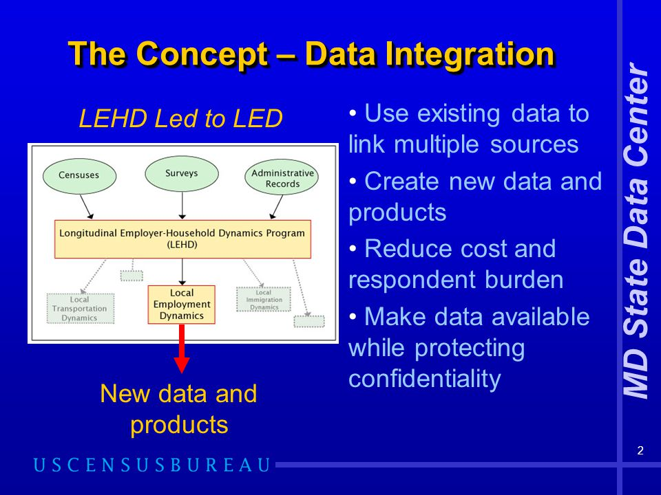 2 Use existing data to link multiple sources Create new data and products Reduce cost and respondent burden Make data available while protecting confidentiality New data and products The Concept – Data Integration LEHD Led to LED