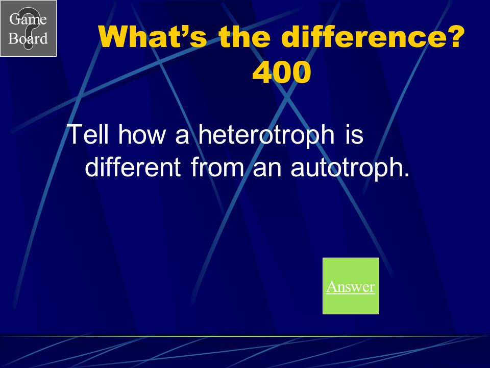 Game Board What's the difference? 400 Tell how a heterotroph is different from an autotroph. Answer