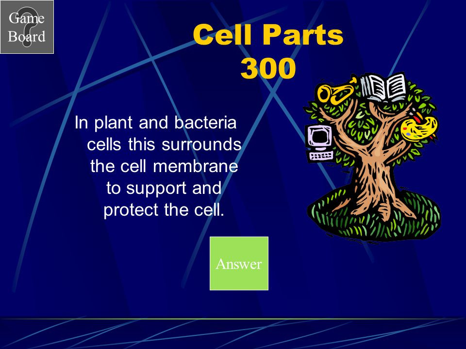 Game Board Cell Parts 300 In plant and bacteria cells this surrounds the cell membrane to support and protect the cell. Answer