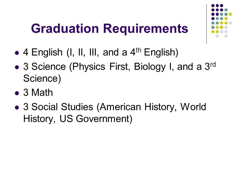 Graduation Requirements 4 English (I, II, III, and a 4 th English) 3 Science (Physics First, Biology I, and a 3 rd Science) 3 Math 3 Social Studies (American History, World History, US Government)