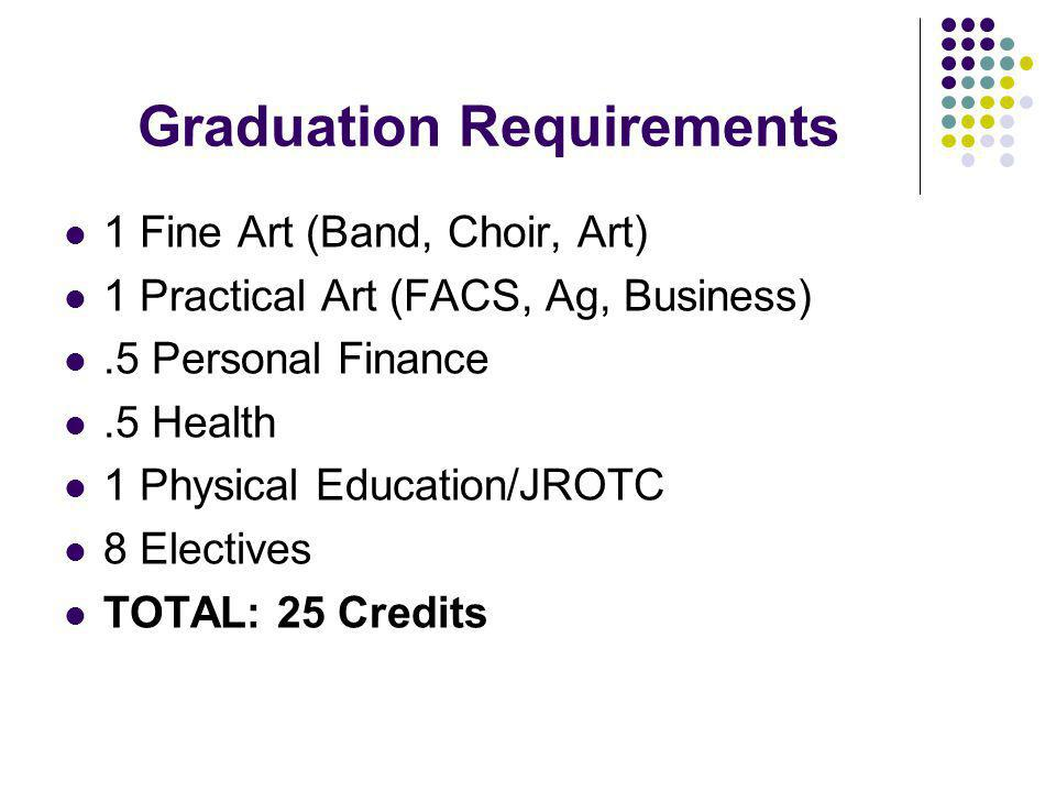 Graduation Requirements 1 Fine Art (Band, Choir, Art) 1 Practical Art (FACS, Ag, Business).5 Personal Finance.5 Health 1 Physical Education/JROTC 8 Electives TOTAL: 25 Credits