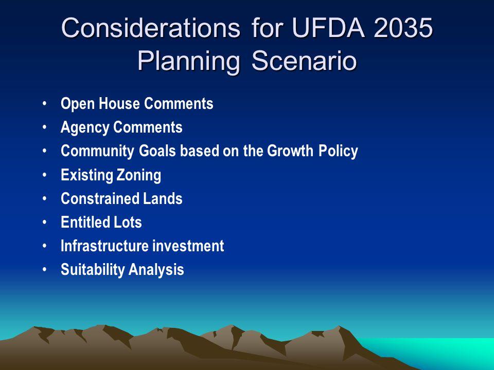 Development Areas Under UFDA