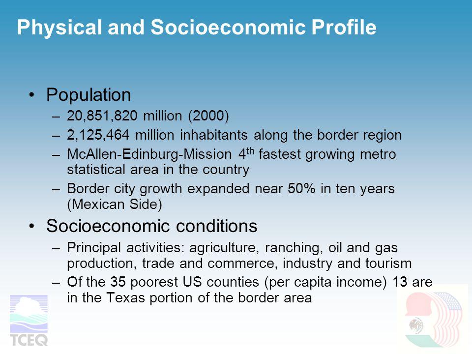 Population –20,851,820 million (2000) –2,125,464 million inhabitants along the border region –McAllen-Edinburg-Mission 4 th fastest growing metro stat