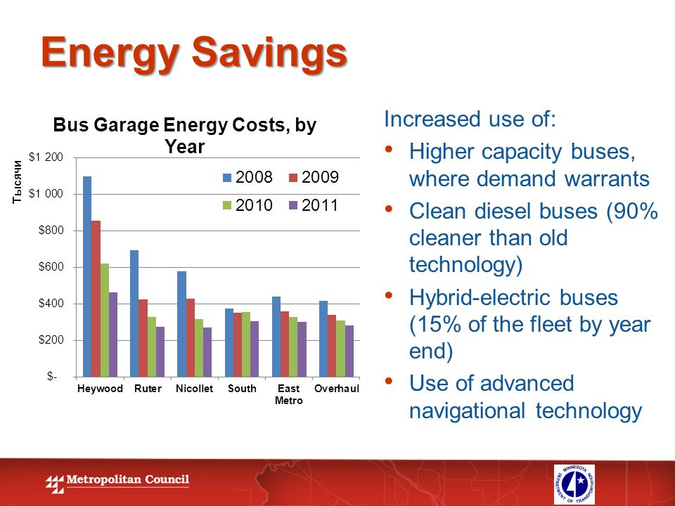 Energy Savings Increased use of: Higher capacity buses, where demand warrants Clean diesel buses (90% cleaner than old technology) Hybrid-electric bus