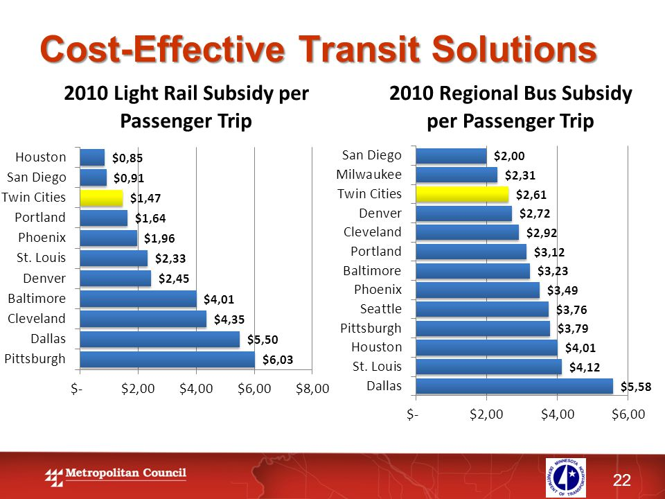 Cost-Effective Transit Solutions 22