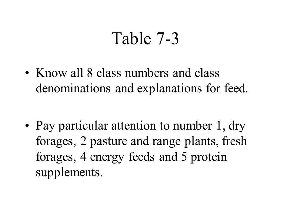 Table 7-3 Know all 8 class numbers and class denominations and explanations for feed. Pay particular attention to number 1, dry forages, 2 pasture and