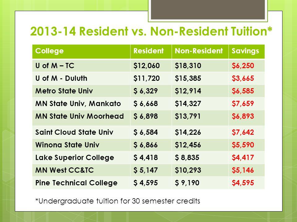2013-14 Resident vs. Non-Resident Tuition* CollegeResidentNon-ResidentSavings U of M – TC$12,060$18,310$6,250 U of M - Duluth$11,720$15,385$3,665 Metr