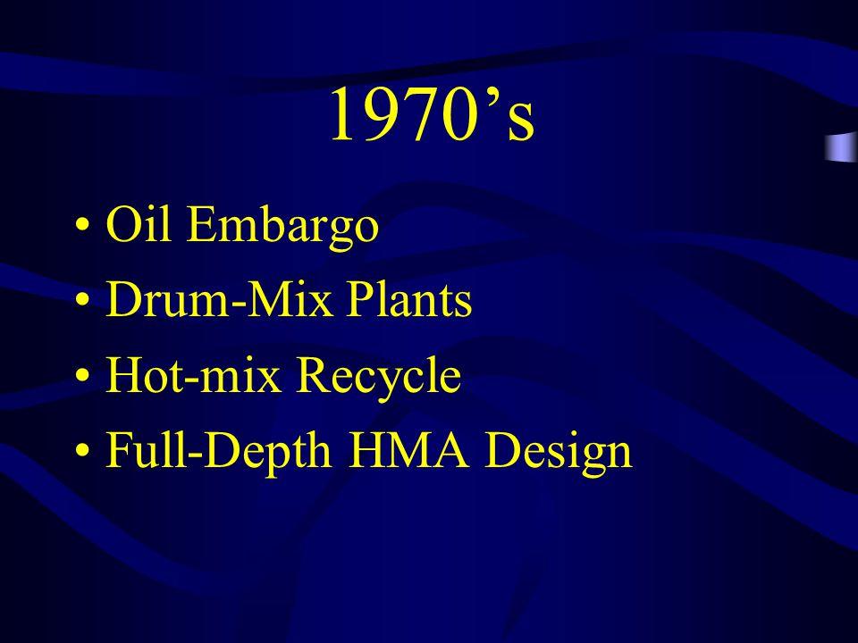 1970's Oil Embargo Drum-Mix Plants Hot-mix Recycle Full-Depth HMA Design