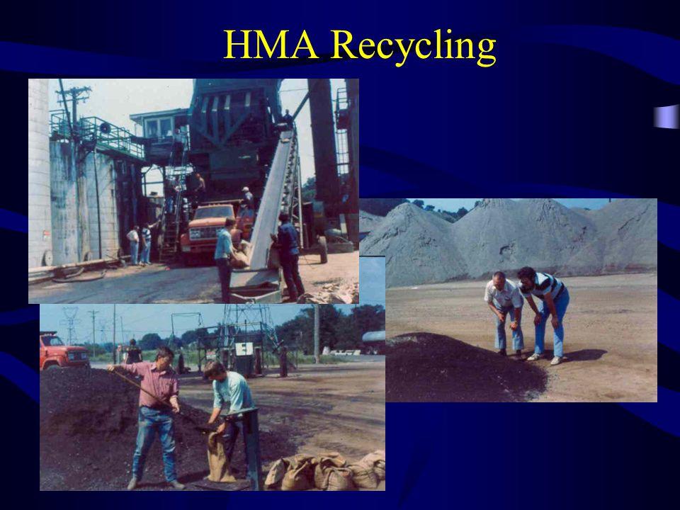 HMA Recycling