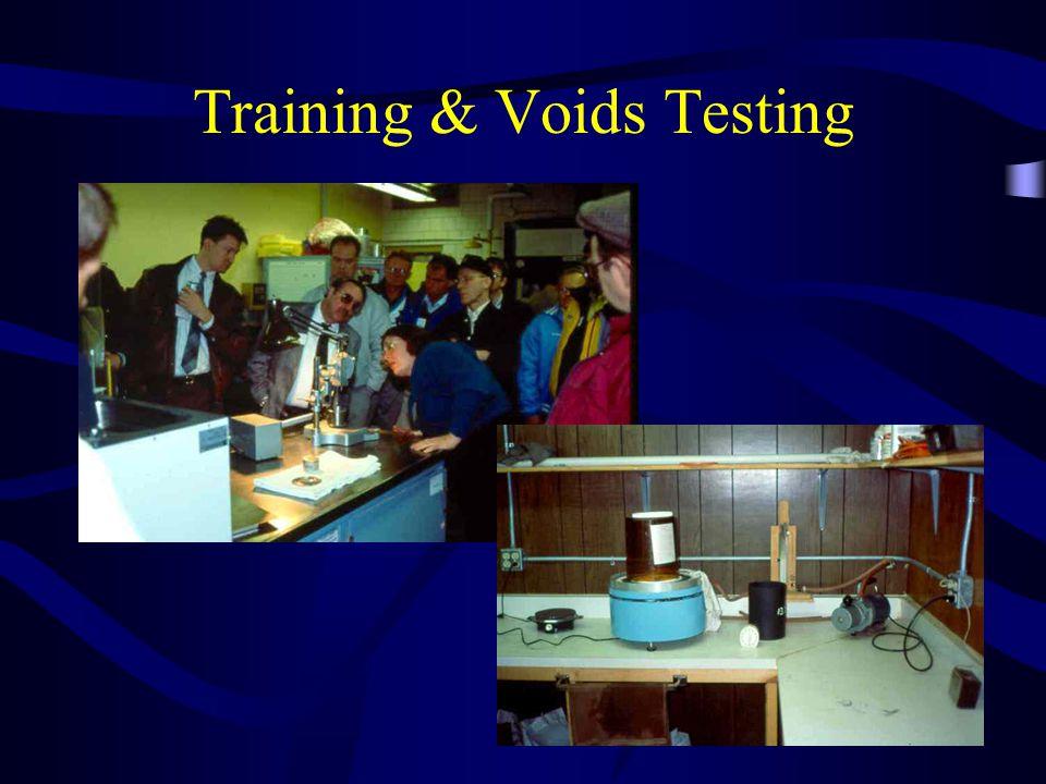 Training & Voids Testing