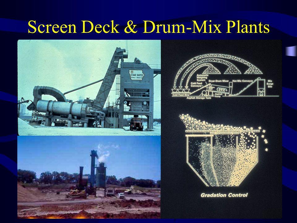 Screen Deck & Drum-Mix Plants
