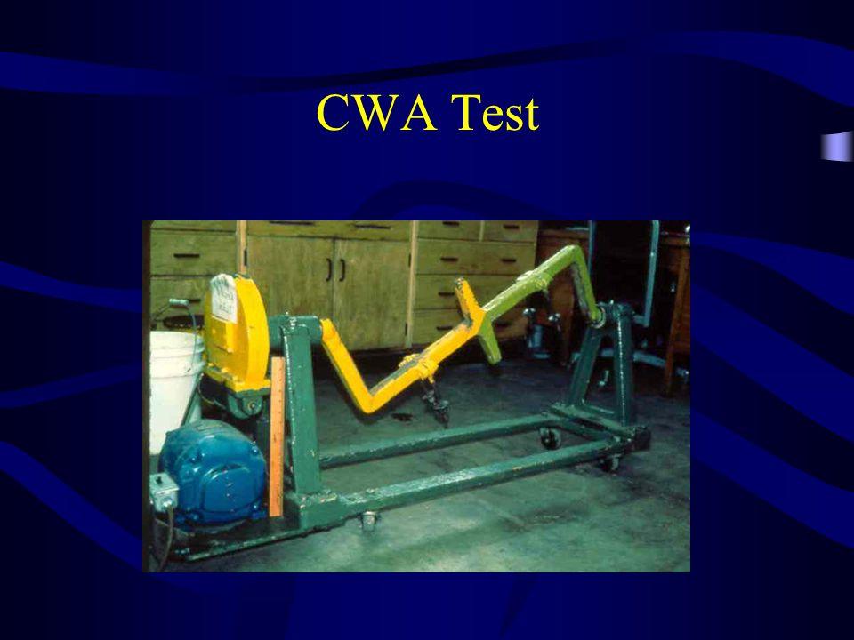 CWA Test