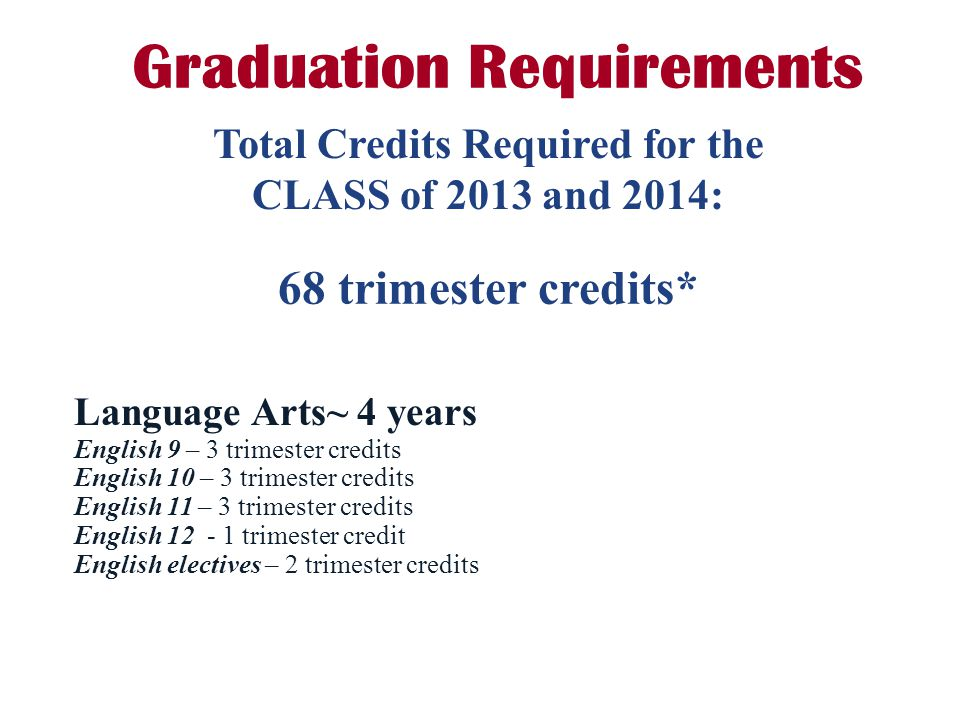 Graduation Requirements 68 trimester credits* Total Credits Required for the CLASS of 2013 and 2014: Language Arts~ 4 years English 9 – 3 trimester credits English 10 – 3 trimester credits English 11 – 3 trimester credits English 12 - 1 trimester credit English electives – 2 trimester credits