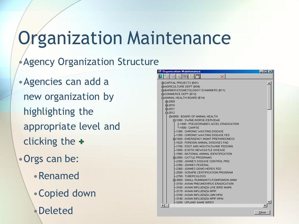 Organization Maintenance Agency Organization Structure