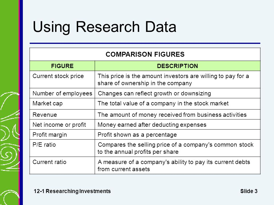 Slide 3 Using Research Data 12-1 Researching Investments COMPARISON FIGURES FIGUREDESCRIPTION Current stock priceThis price is the amount investors ar