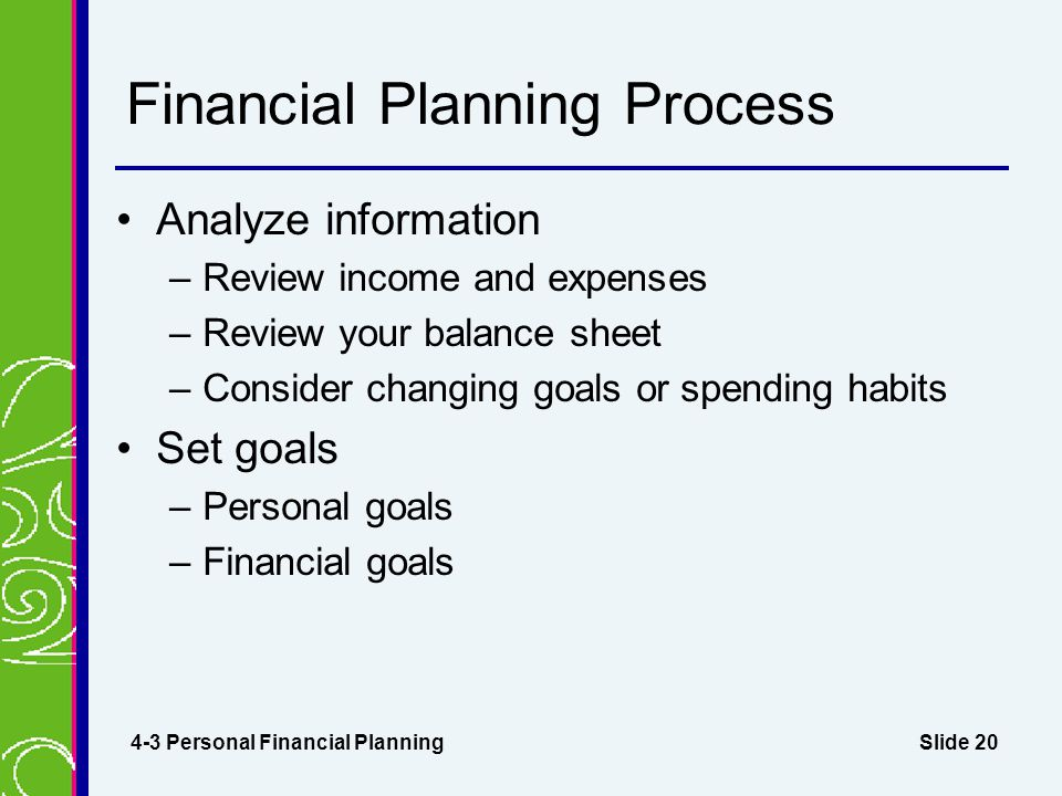 Slide 20 Financial Planning Process Analyze information –Review income and expenses –Review your balance sheet –Consider changing goals or spending habits Set goals –Personal goals –Financial goals 4-3 Personal Financial Planning