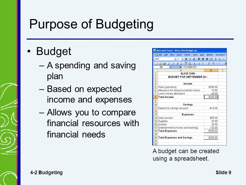 Slide 9 Purpose of Budgeting Budget –A spending and saving plan –Based on expected income and expenses –Allows you to compare financial resources with