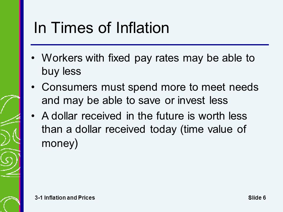 Slide 6 In Times of Inflation Workers with fixed pay rates may be able to buy less Consumers must spend more to meet needs and may be able to save or invest less A dollar received in the future is worth less than a dollar received today (time value of money ) 3-1 Inflation and Prices