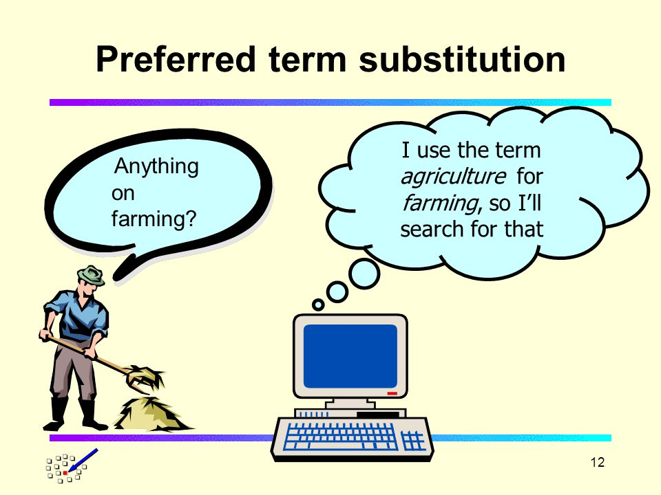 12 Preferred term substitution Anything on farming.