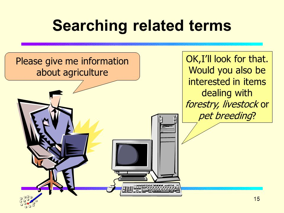 15 Searching related terms Please give me information about agriculture OK,I'll look for that.