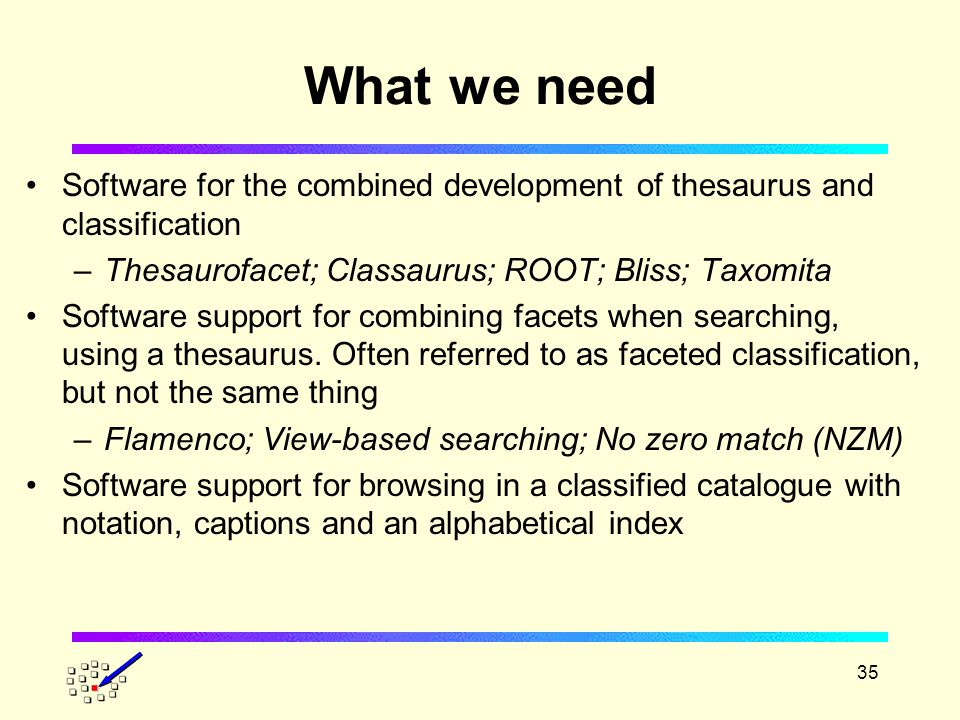 35 What we need Software for the combined development of thesaurus and classification –Thesaurofacet; Classaurus; ROOT; Bliss; Taxomita Software support for combining facets when searching, using a thesaurus.