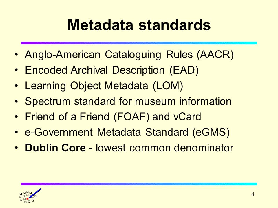 5 Kinds of standards Content standards: which pieces of information are to be recorded (DC, AACR) Value standards: how is the information to be recorded (= DC encoding schemes) –formats (ISO date format, NCA name formats, AACR) –lists of valid values (thesauri, authority files) Structure standards: how the information is to be grouped and labelled for use by computers and humans (XML schemas, MARC) Application profiles: Choices from the above