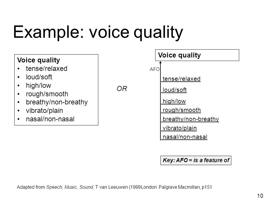 10 Example: voice quality Voice quality tense/relaxed loud/soft high/low rough/smooth breathy/non-breathy vibrato/plain nasal/non-nasal Adapted from Speech, Music, Sound, T van Leeuwen (1999London: Palgrave Macmillan, p151 tense/relaxed loud/soft high/low rough/smooth breathy/non-breathy vibrato/plain nasal/non-nasal Voice quality AFO OR Key: AFO = is a feature of