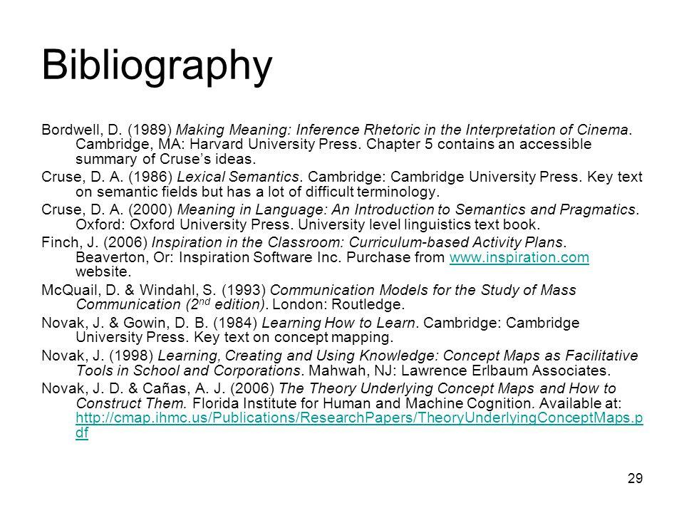 29 Bibliography Bordwell, D. (1989) Making Meaning: Inference Rhetoric in the Interpretation of Cinema. Cambridge, MA: Harvard University Press. Chapt