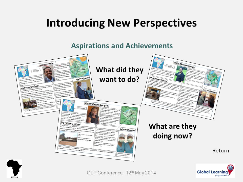 What did they want to do? What are they doing now? Introducing New Perspectives Aspirations and Achievements GLP Conference, 12 th May 2014 Return