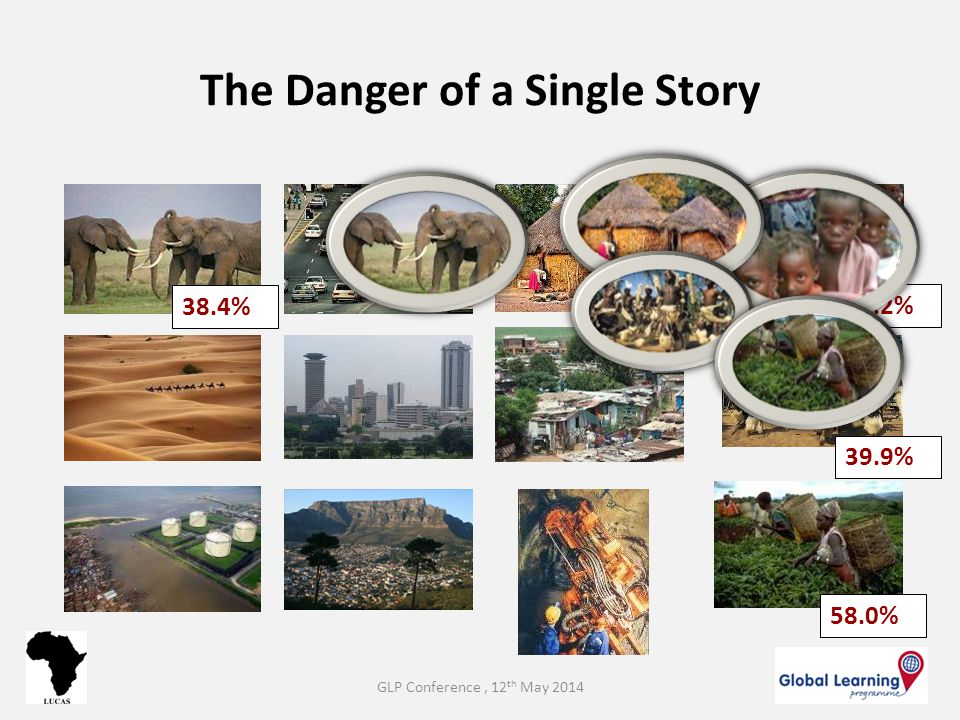 39.9% 73.2%52.9% 38.4% 58.0% The Danger of a Single Story GLP Conference, 12 th May 2014