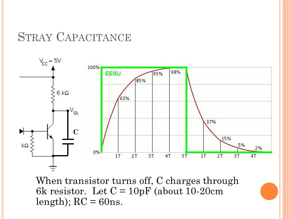S TRAY C APACITANCE When transistor turns off, C charges through 6k resistor. Let C = 10pF (about 10-20cm length); RC = 60ns. C