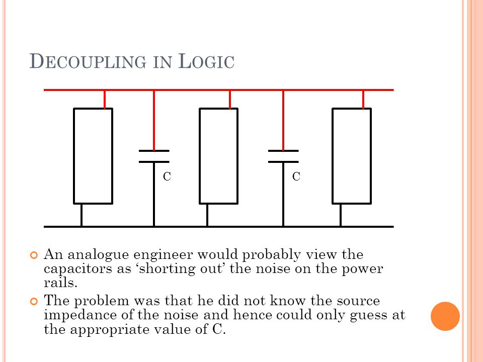 D ECOUPLING IN L OGIC An analogue engineer would probably view the capacitors as 'shorting out' the noise on the power rails. The problem was that he