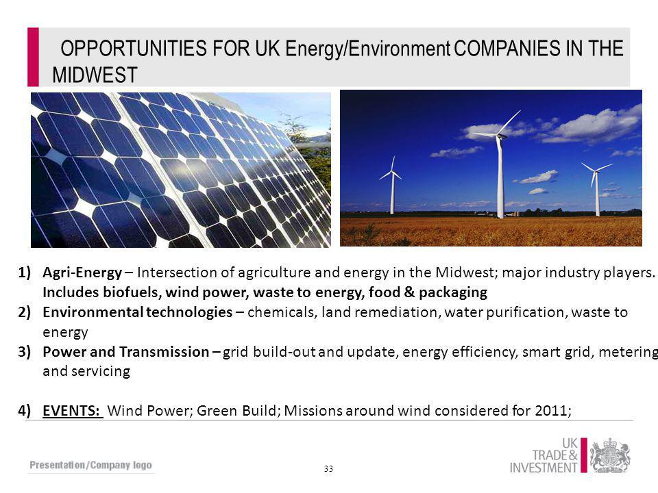 33 OPPORTUNITIES FOR UK Energy/Environment COMPANIES IN THE MIDWEST 1)Agri-Energy – Intersection of agriculture and energy in the Midwest; major indus