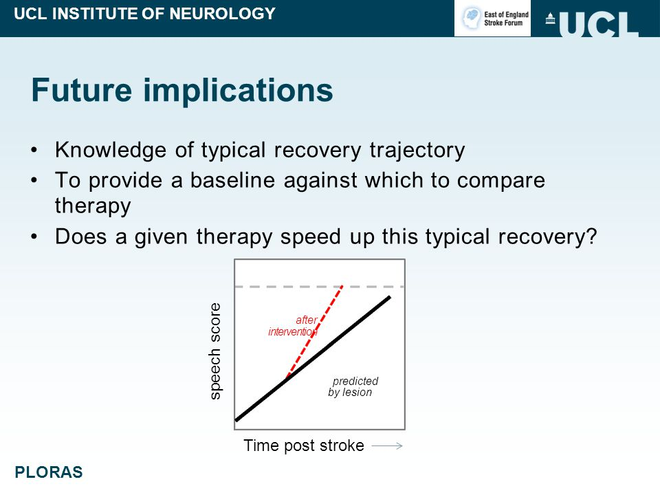 UCL INSTITUTE OF NEUROLOGY Future implications Knowledge of typical recovery trajectory To provide a baseline against which to compare therapy Does a