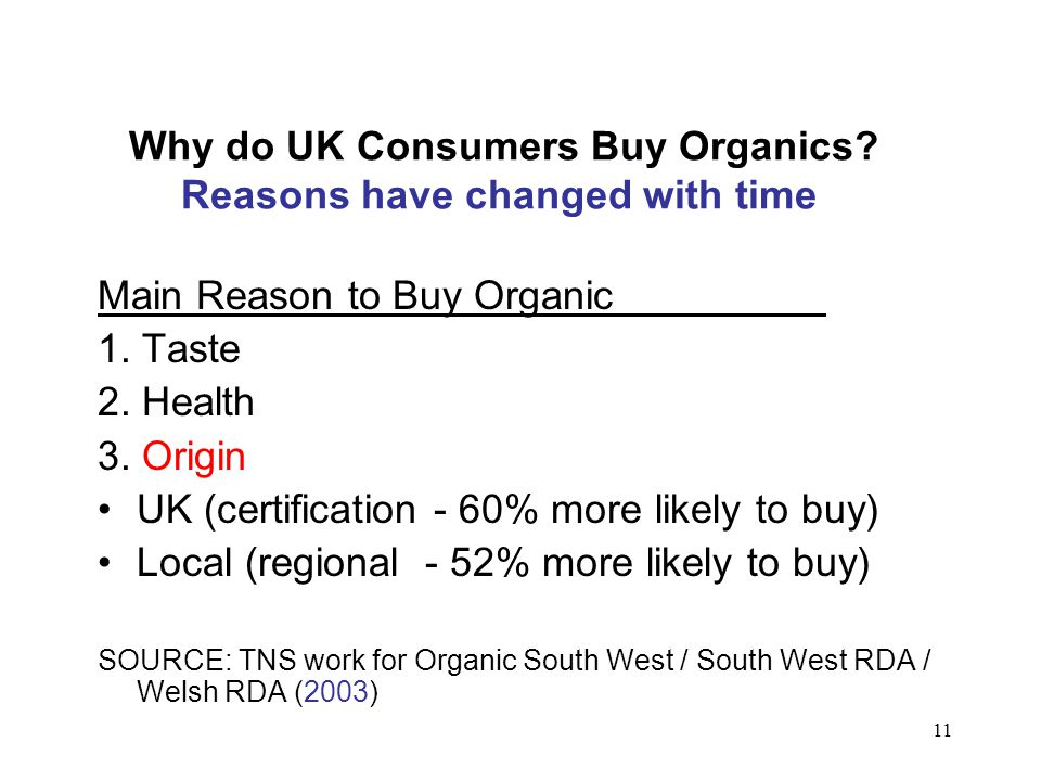 11 Why do UK Consumers Buy Organics? Reasons have changed with time Main Reason to Buy Organic 1. Taste 2. Health 3. Origin UK (certification - 60% mo