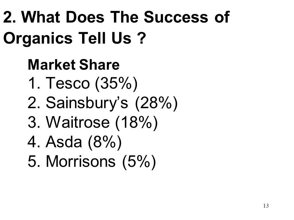 13 2. What Does The Success of Organics Tell Us ? Market Share 1. Tesco (35%) 2. Sainsbury's (28%) 3. Waitrose (18%) 4. Asda (8%) 5. Morrisons (5%)