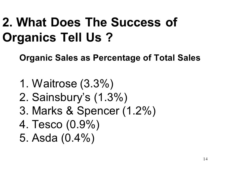 14 2. What Does The Success of Organics Tell Us .