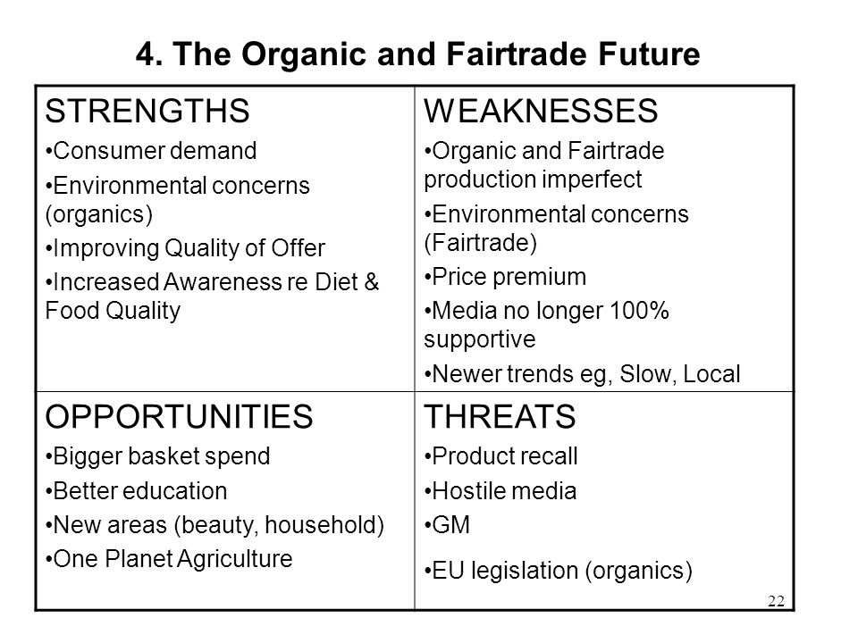 22 STRENGTHS Consumer demand Environmental concerns (organics) Improving Quality of Offer Increased Awareness re Diet & Food Quality WEAKNESSES Organi