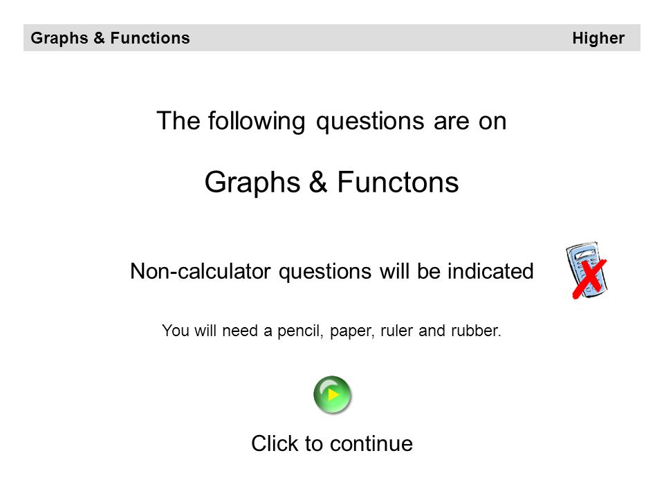 Graphs That Are Not Functions Graphs Amp Functions Strategies Higher Maths Click to Start