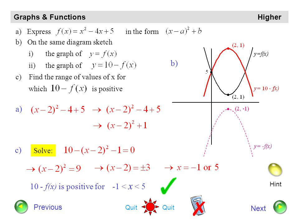 Hint Quit Previous Next Graphs & Functions Higher Functions and are defined on suitable domains. a)Find an expression for h(x) where h(x) = f(g(x)). b