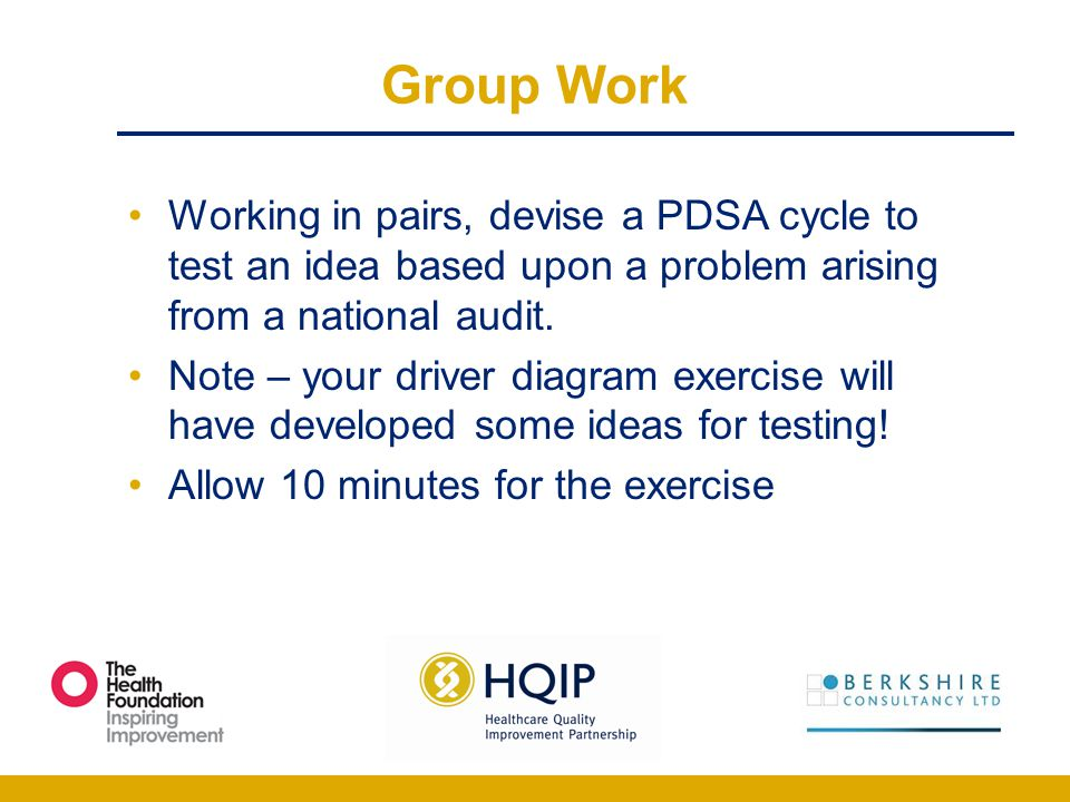 Group Work Working in pairs, devise a PDSA cycle to test an idea based upon a problem arising from a national audit. Note – your driver diagram exerci