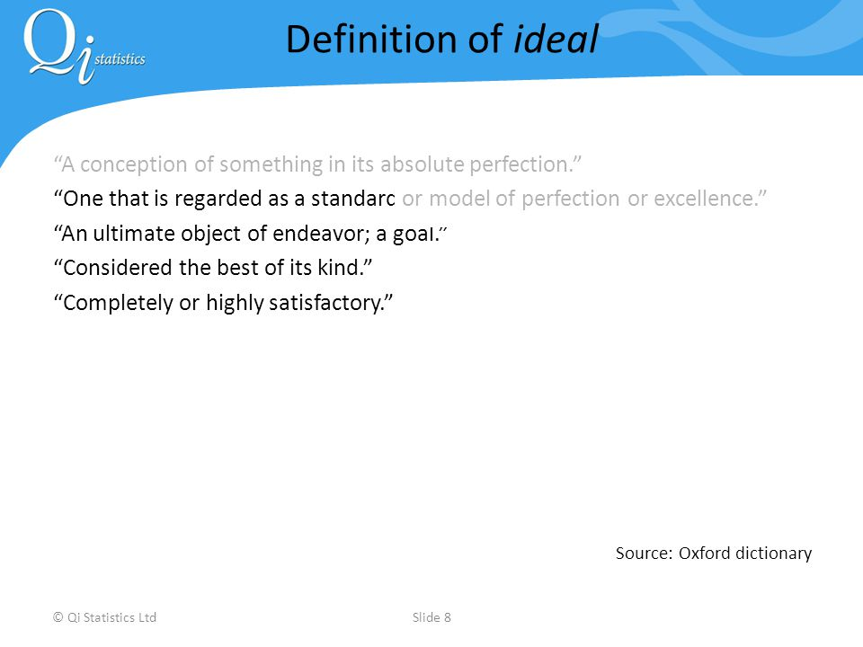 Ideal of Reference: Define the sensory profile of the ideal product used as reference.