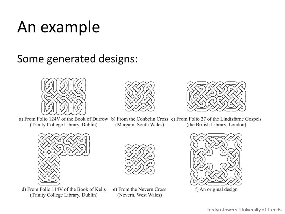 An example Some generated designs: Iestyn Jowers, University of Leeds