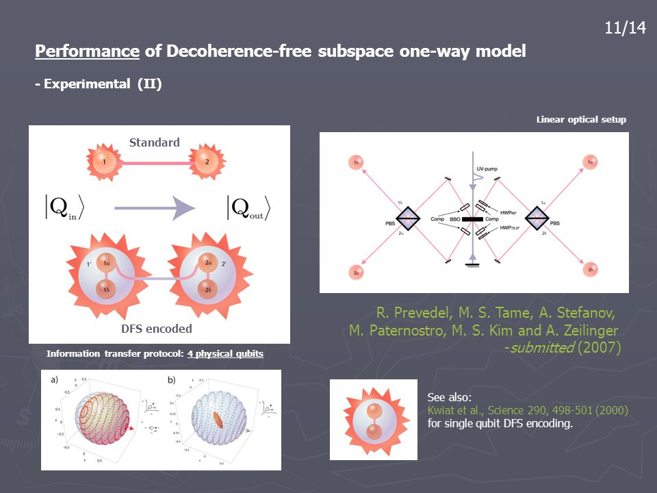11/14 Performance of Decoherence-free subspace one-way model - Experimental (II) R.