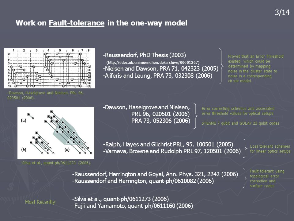 3/14 Work on Fault-tolerance in the one-way model -Raussendorf, PhD Thesis (2003) (http://edoc.ub.unimuenchen.de/archive/00001367) -Nielsen and Dawson, PRA 71, 042323 (2005) -Aliferis and Leung, PRA 73, 032308 (2006) Proved that an Error Threshold existed, which could be determined by mapping noise in the cluster state to noise in a corresponding circuit model.