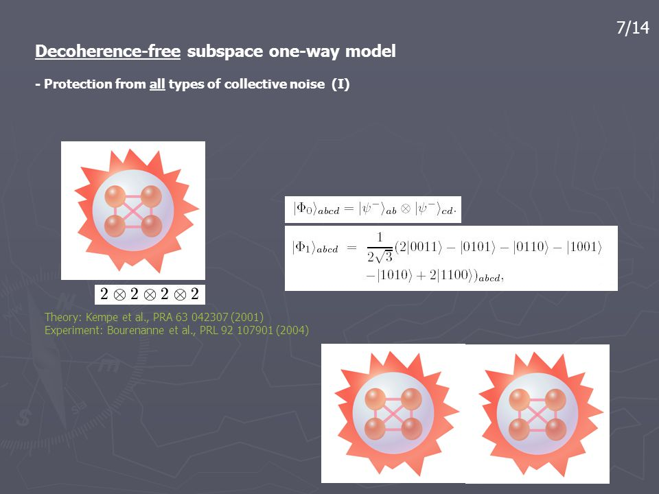 8/14 Decoherence-free subspace one-way model - Protection from all types of collective noise (II) Knill, Laflamme and Viola PRL 84, 2525 (2000) (Decoherence-free subsystems) Basic 1-bit teleportation unit: 6 physical qubits