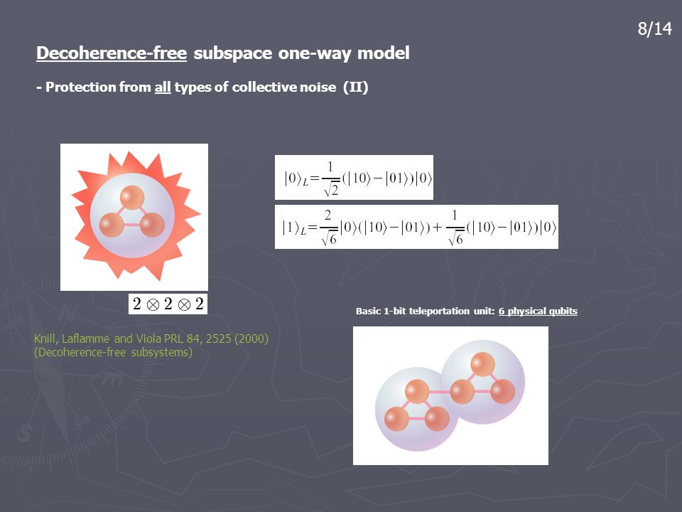 9/14 Performance of Decoherence-free subspace one-way model - Theoretical (I) M.