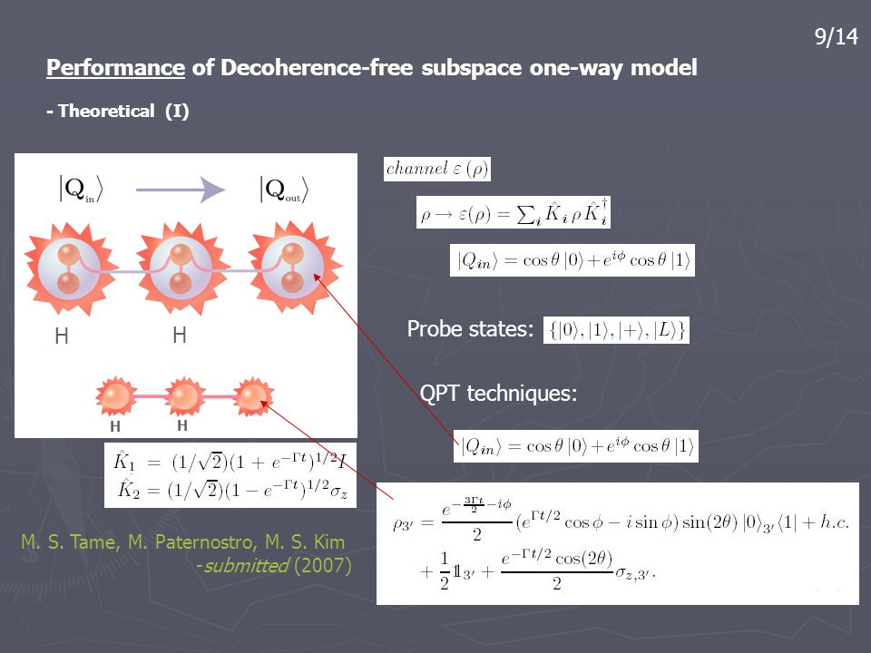 10/14 Performance of Decoherence-free subspace one-way model - Theoretical (I)