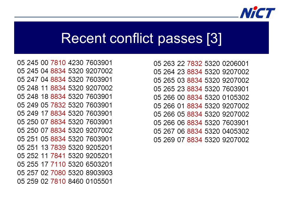 Wettzell case: acceptable for all ACs.(Block A) (Block B) Shouldn't be 1 NP block = 1 pass.